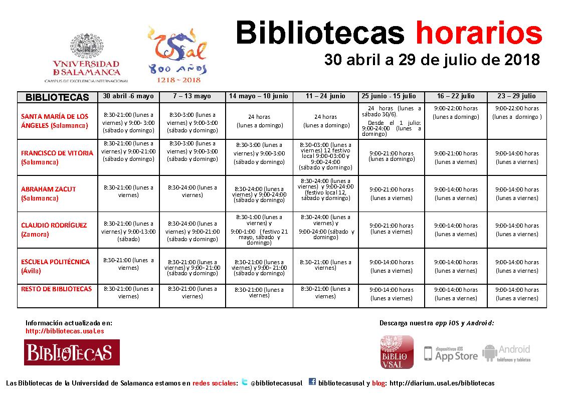 Horarios de bibliotecas 1 de mayo a 29 de julio de 2018